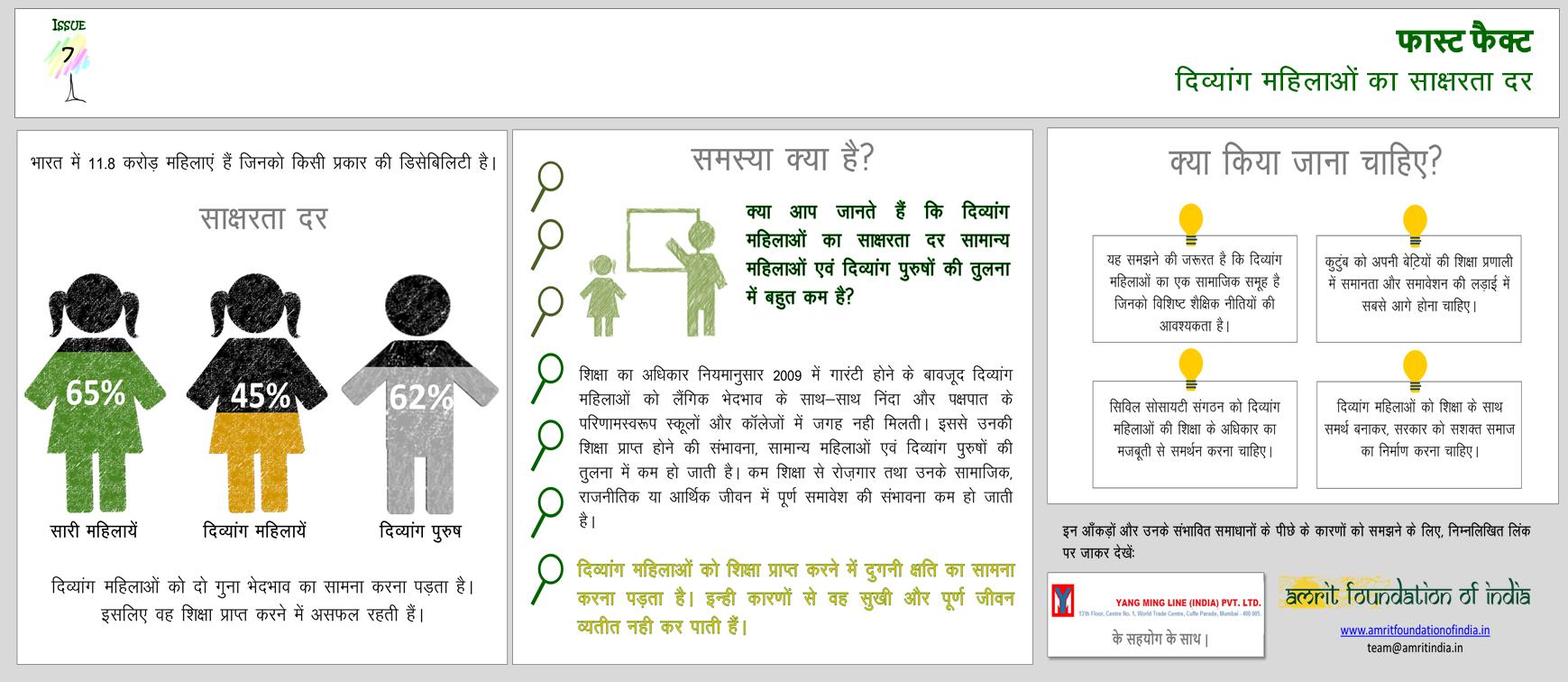 fast-facts-7_hindi