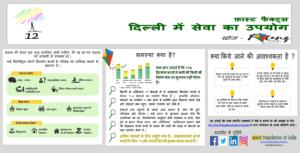 Fast Fact 12 - Hindi